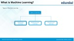 what is machine learning 2