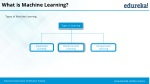 what is machine learning 3