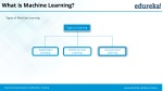 what is machine learning 4