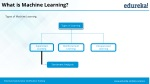 what is machine learning 5