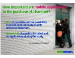 how important are mobile applications