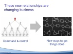these new relationships are changing business