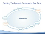 catching the dynamic customer in real time