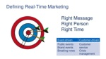 defining real time marketing right message right