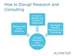 how to disrupt research and consulting