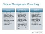 state of management consulting