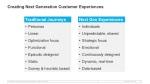 creating next generation customer experiences
