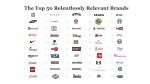 the top 50 relentlessly relevant brands