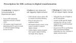 prescription for hr s actions in digital