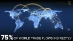 of world trade flows indirectly