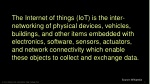 the internet of things iot is the inter