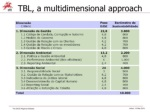 tbl a multidimensional approach direc o the eacd