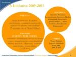 a iniciativa 2009 2011 din mica o que envolver
