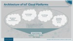 architecture of iot cloud platforms