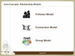 core concepts relationship models