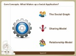 core concepts what makes up a social application