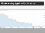 the draining application industry