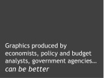 graphics produced by economists policy and budget