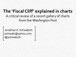 the fiscal cliff explained in charts a critical