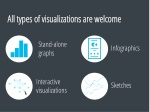 all types of visualizations are welcome all types