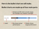 here is the bullet chart we will make
