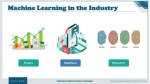machine learning in the industry machine learning 1