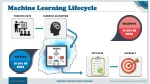 machine learning lifecycle machine learning