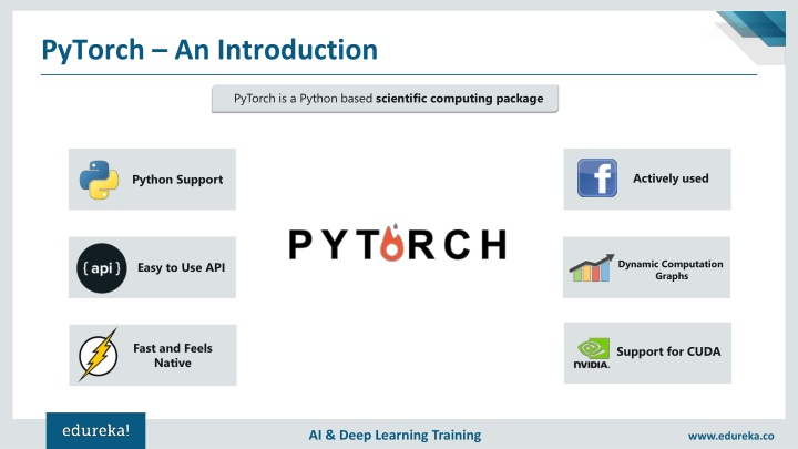 PPT - PyTorch Python Tutorial | Deep Learning Using PyTorch