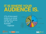 it is where your audience is