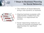 7 steps to business planning for social networks