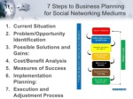 7 steps to business planning for social