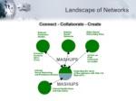 landscape of networks