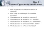 step 2 problem opportunity identification
