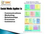 ul li communications li ul ul li marketing