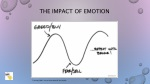 the impact of emotion