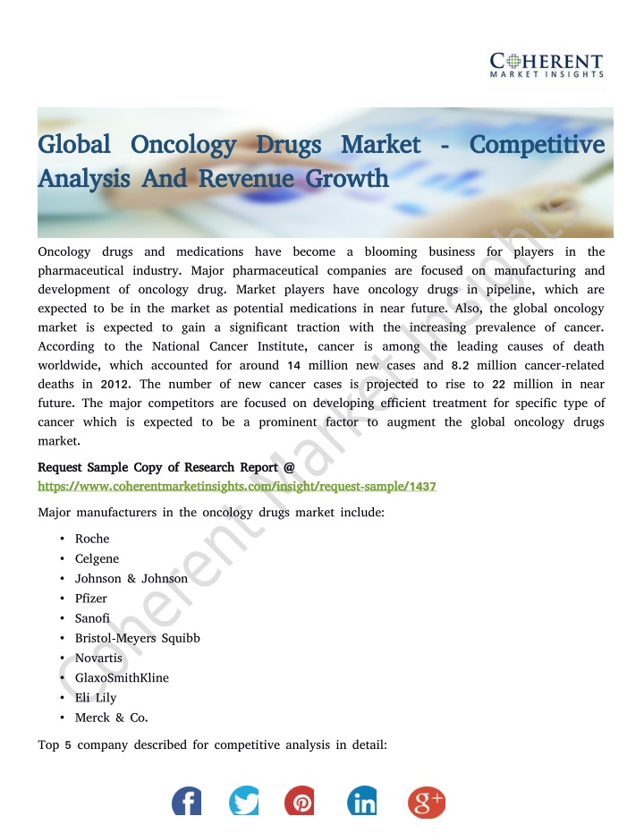 global oncology drugs market competitive global n.