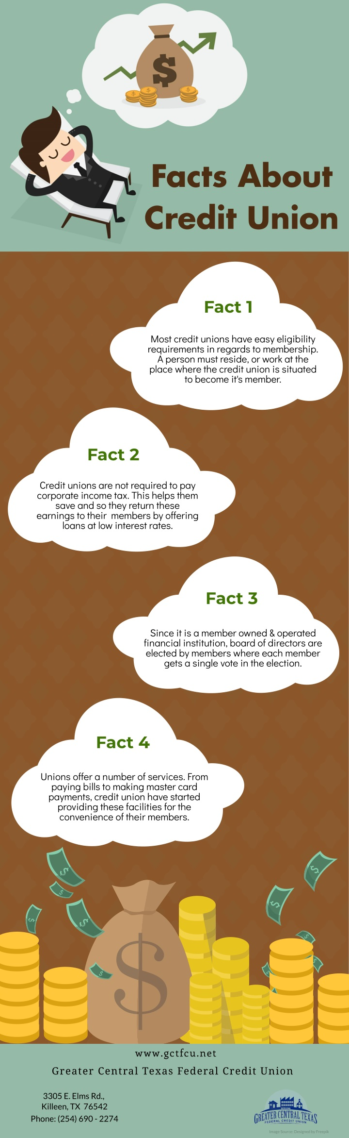 facts about credit union n.