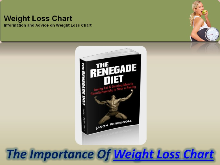 the importance of weight loss chart n.