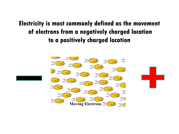 electricity is most commonly defined n.