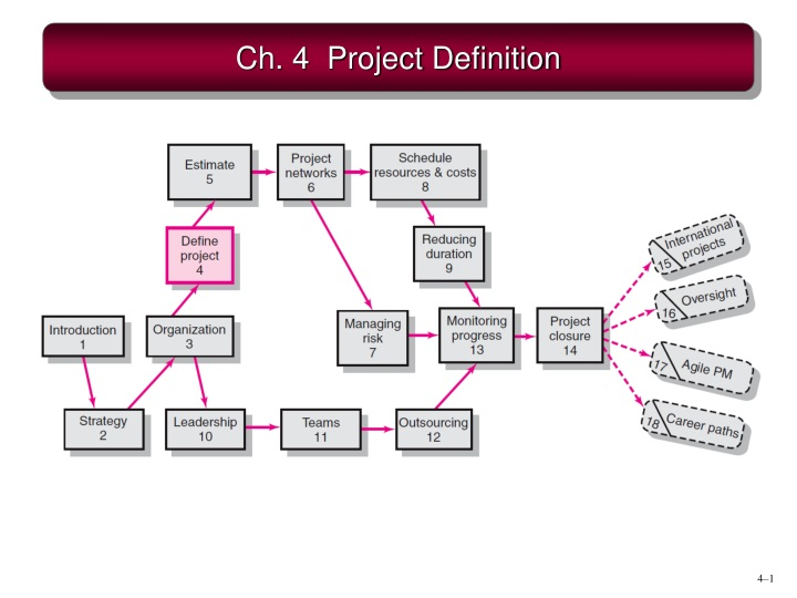 ch 4 project definition n.