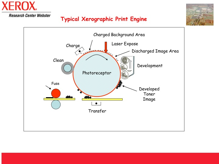 typical xerographic print engine n.