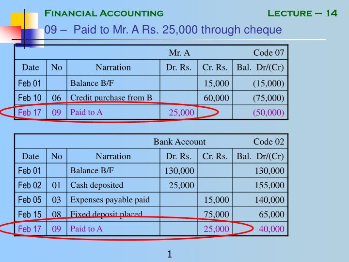 09 paid to mr a rs 25 000 through cheque n.