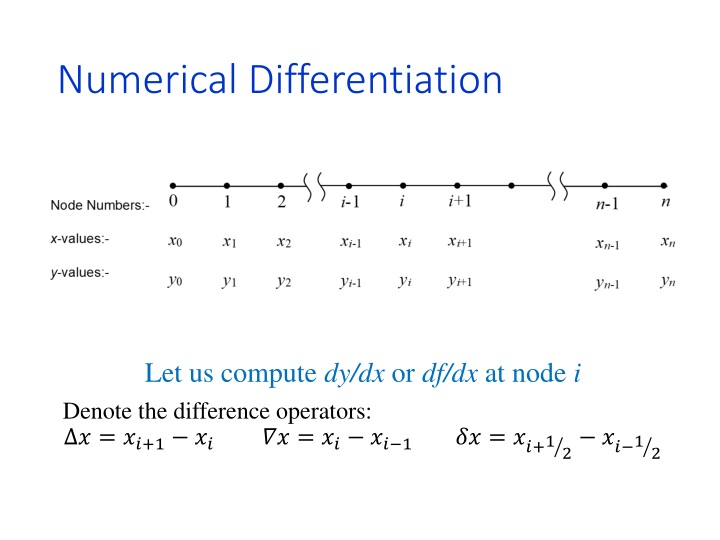 numerical differentiation n.
