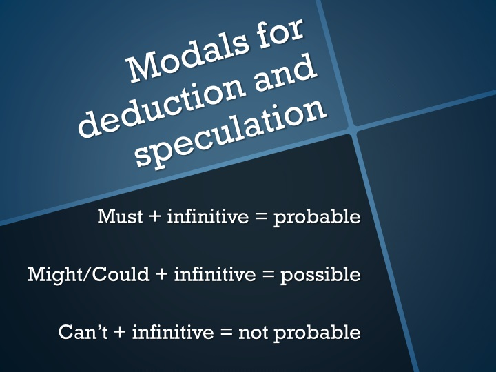 modals for deduction and speculation n.