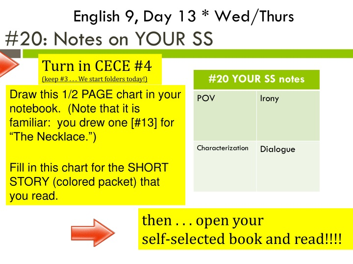 20 notes on your ss n.