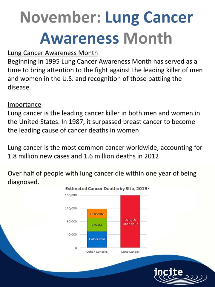 november lung cancer awareness month lung cancer n.