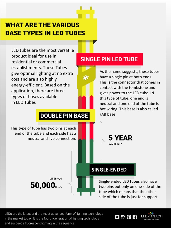 what are the various base types in led tubes n.