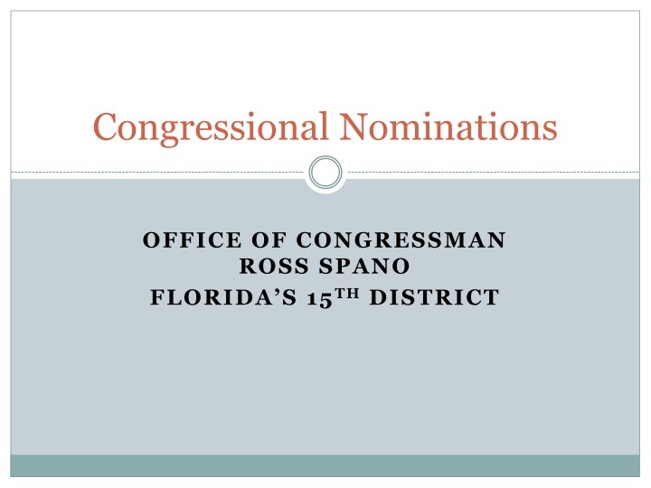 congressional nominations n.