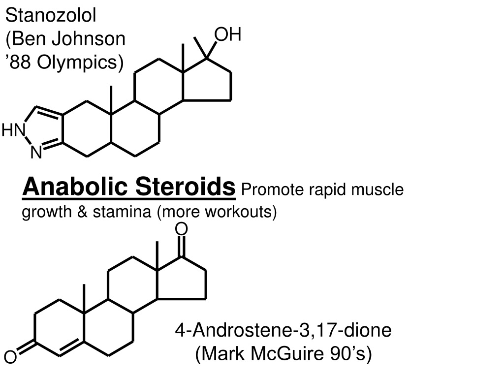 Stromectol ivermectin for humans