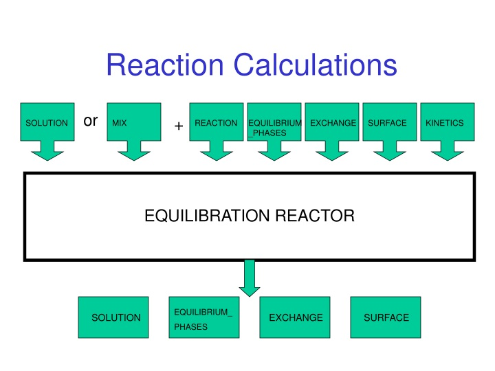 reaction calculations n.